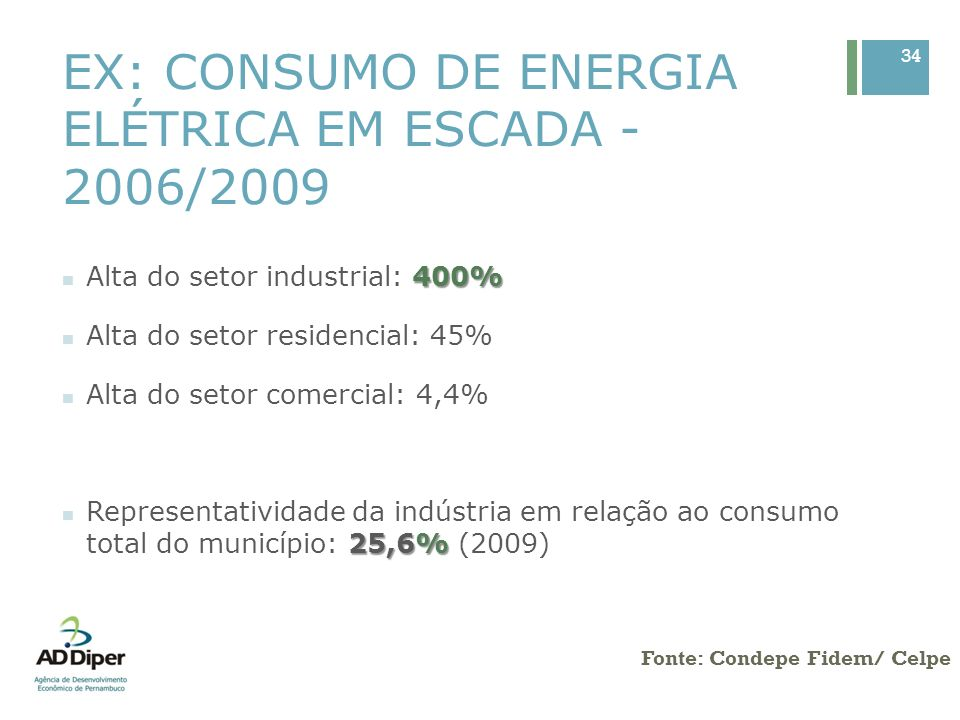 EX: CONSUMO DE ENERGIA ELÉTRICA EM VITÓRIA DE SANTO ANTÃO-2006/2009