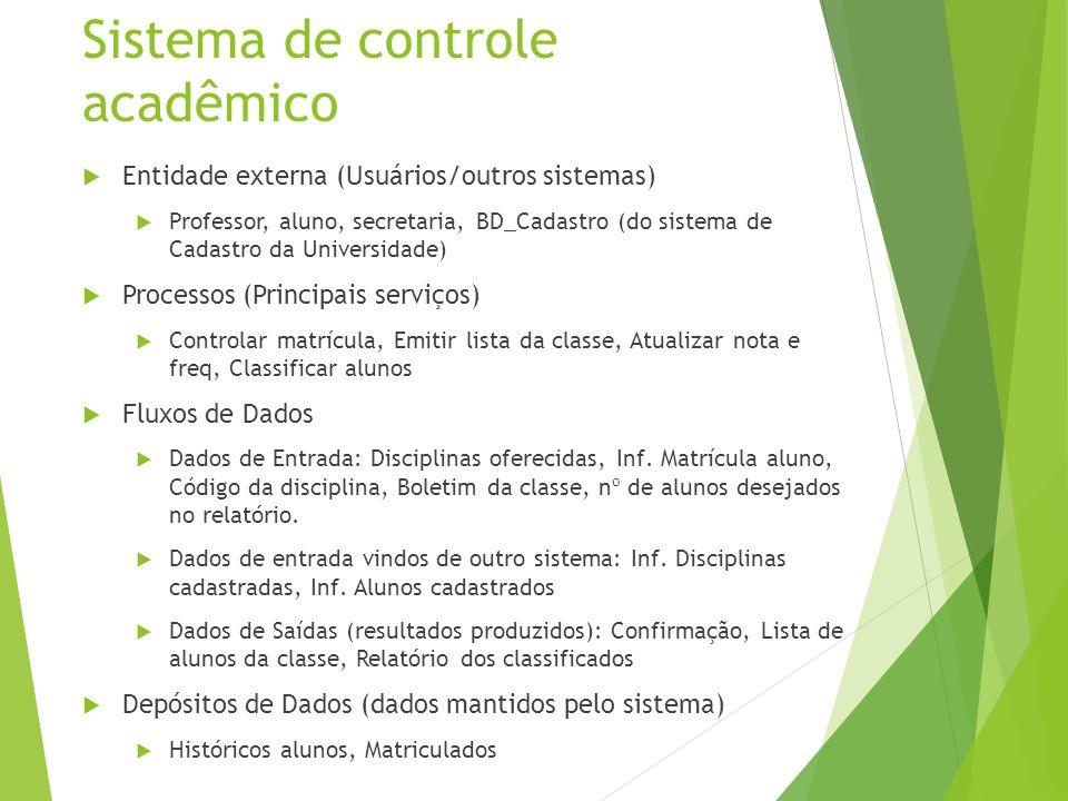 Sistema de controle acadêmico