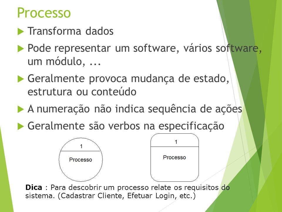 Processo Transforma dados