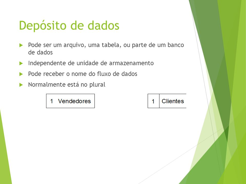 Depósito de dados Pode ser um arquivo, uma tabela, ou parte de um banco de dados. Independente de unidade de armazenamento.