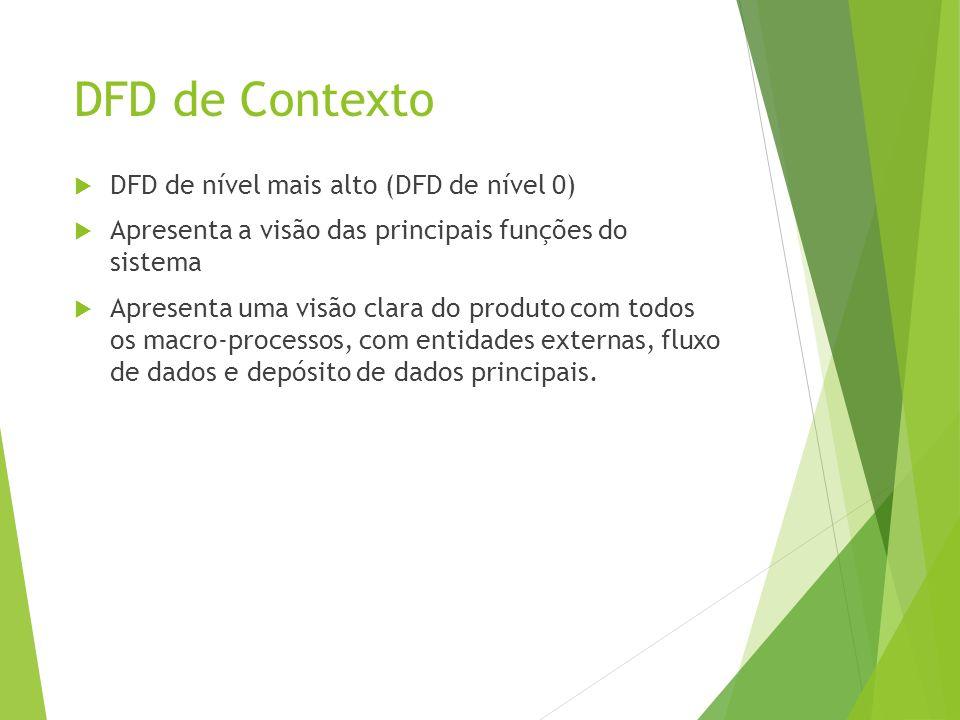 DFD de Contexto DFD de nível mais alto (DFD de nível 0)