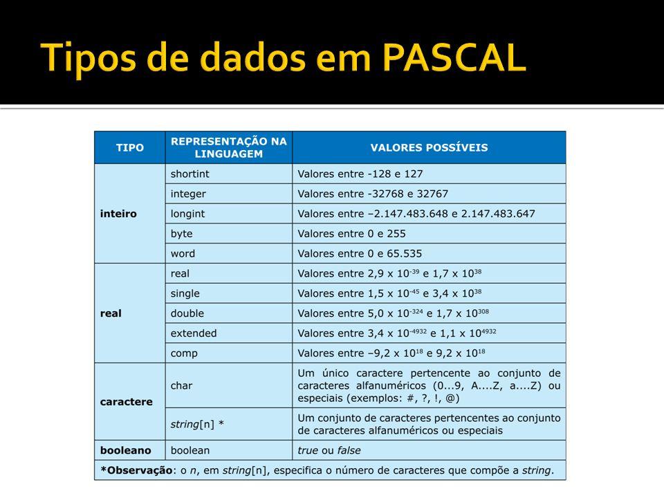 Tipos de dados em PASCAL