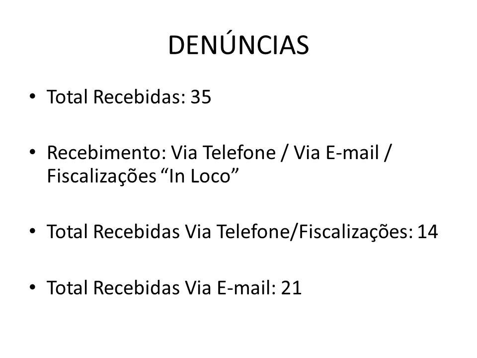 DENÚNCIAS Total Recebidas: 35