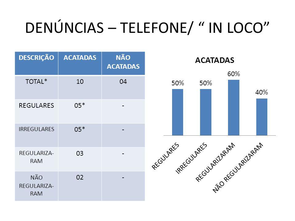 DENÚNCIAS – TELEFONE/ IN LOCO