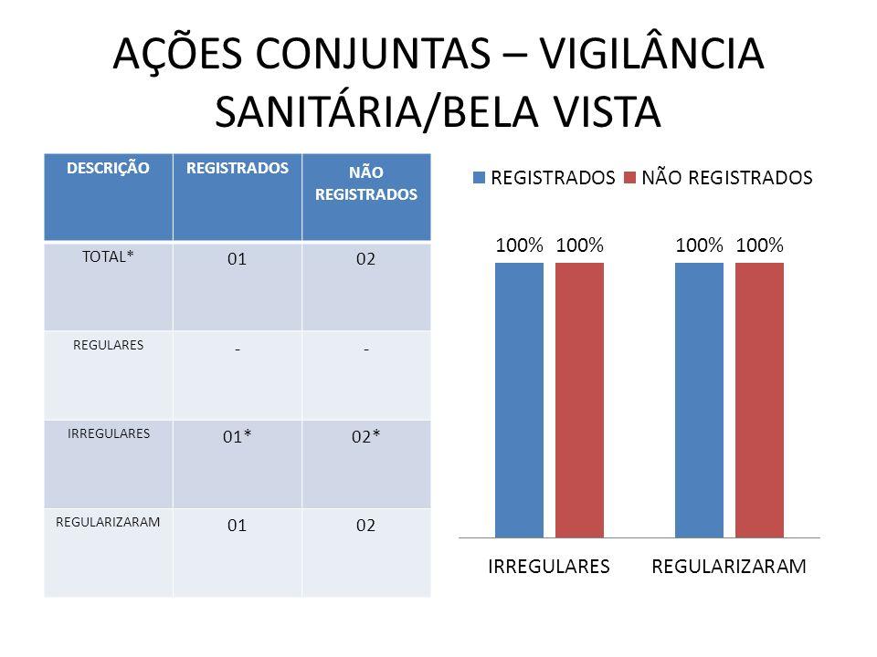 AÇÕES CONJUNTAS – VIGILÂNCIA SANITÁRIA/BELA VISTA