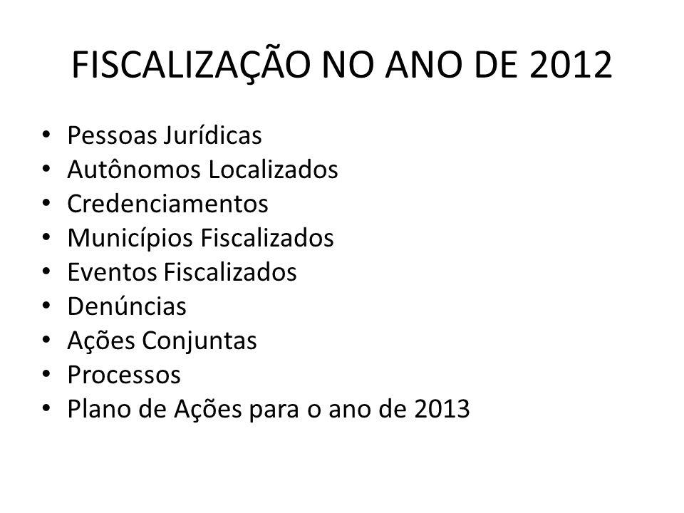 FISCALIZAÇÃO NO ANO DE 2012 Pessoas Jurídicas Autônomos Localizados