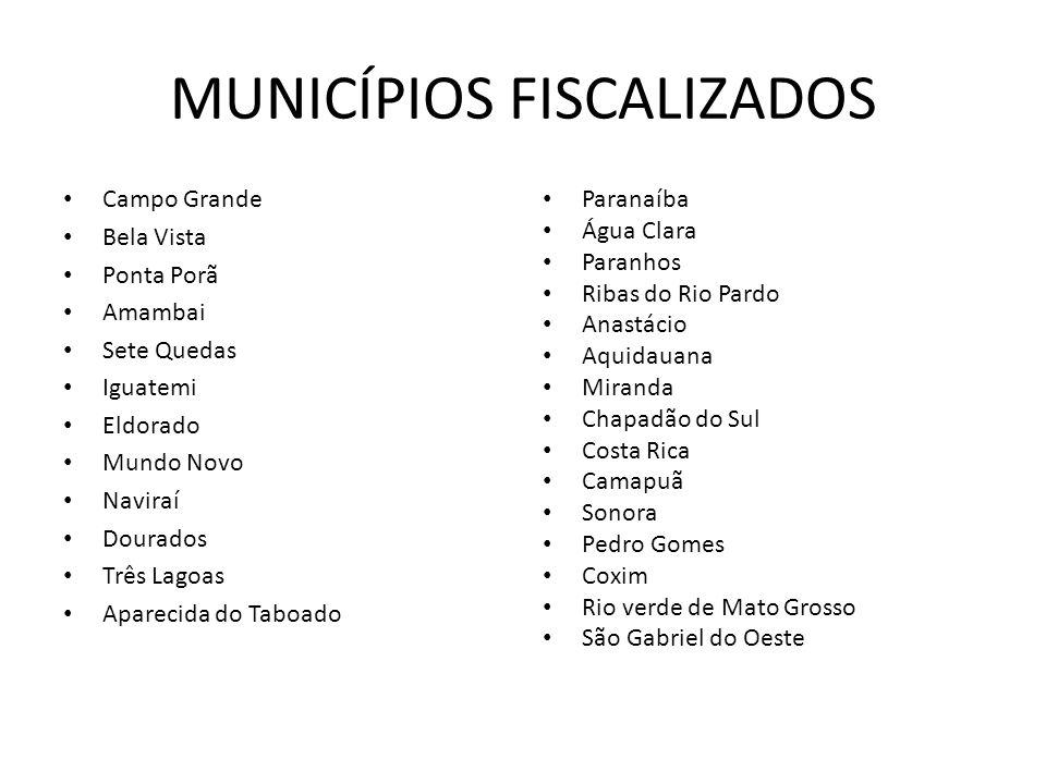MUNICÍPIOS FISCALIZADOS