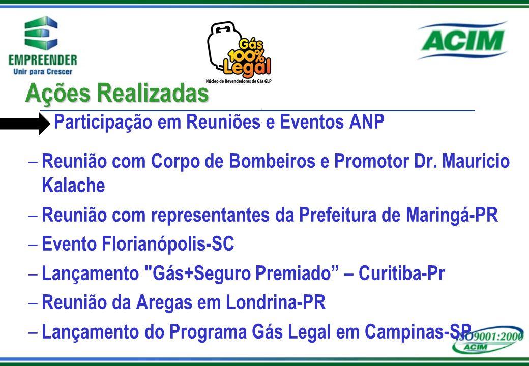 Ações Realizadas Participação em Reuniões e Eventos ANP