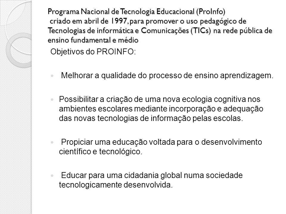 Programa Nacional de Tecnologia Educacional (ProInfo) criado em abril de 1997, para promover o uso pedagógico de Tecnologias de informática e Comunicações (TICs) na rede pública de ensino fundamental e médio