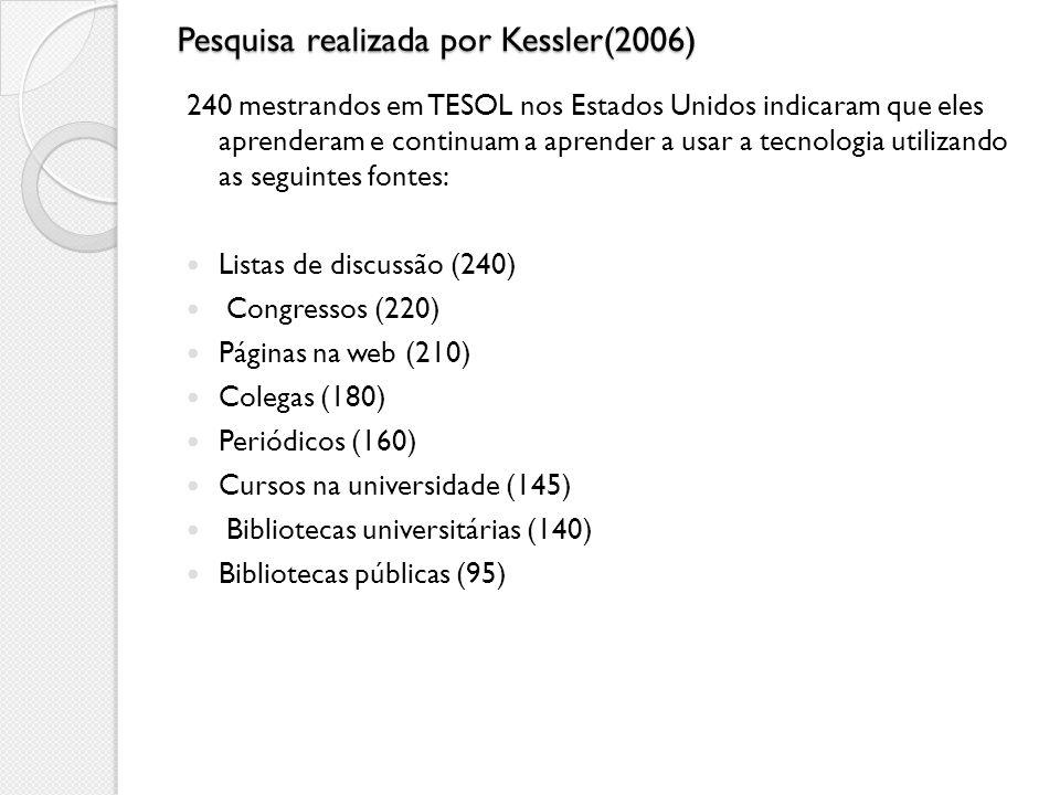 Pesquisa realizada por Kessler(2006)