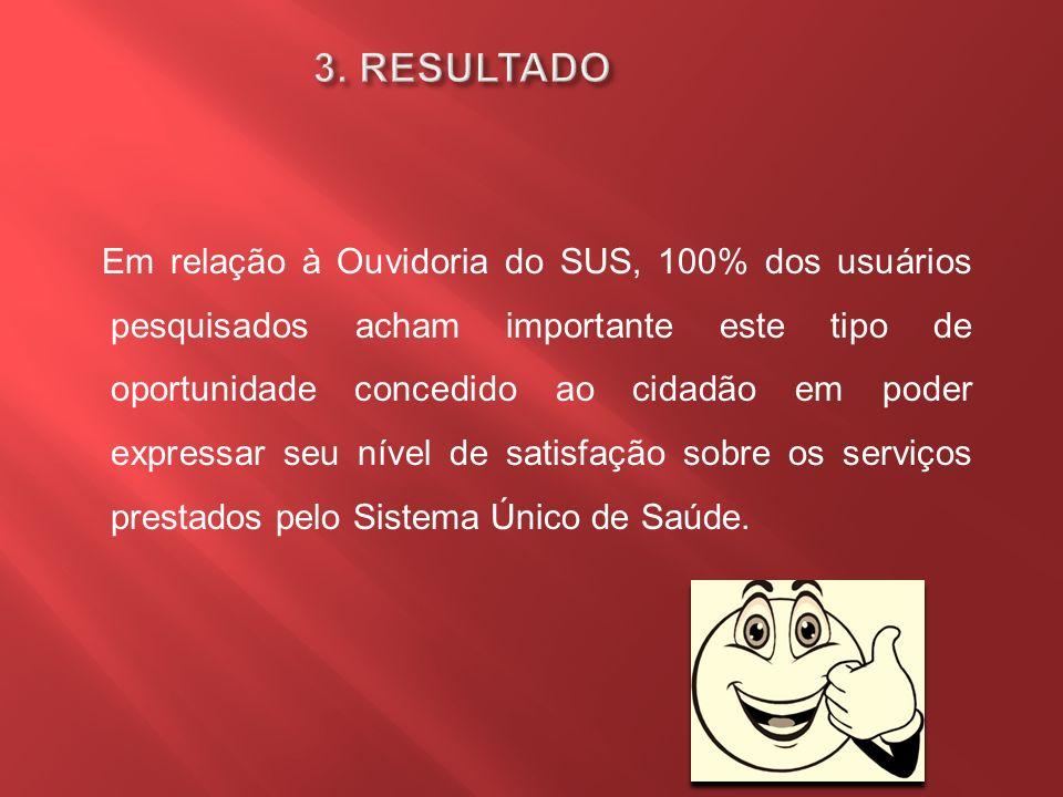 3. RESULTADO