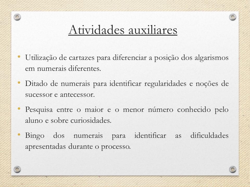 Atividades auxiliares