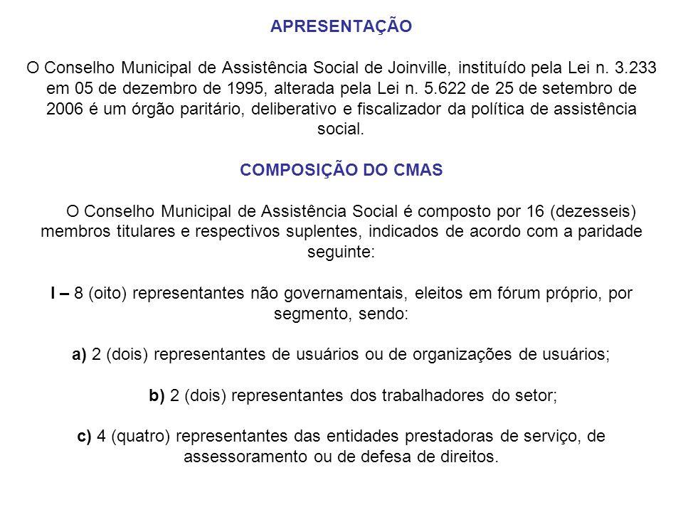 APRESENTAÇÃO O Conselho Municipal de Assistência Social de Joinville, instituído pela Lei n.