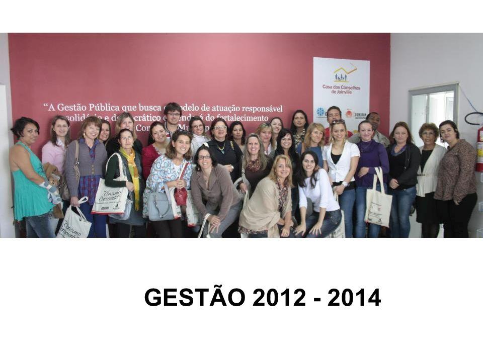 GESTÃO 2012 - 2014