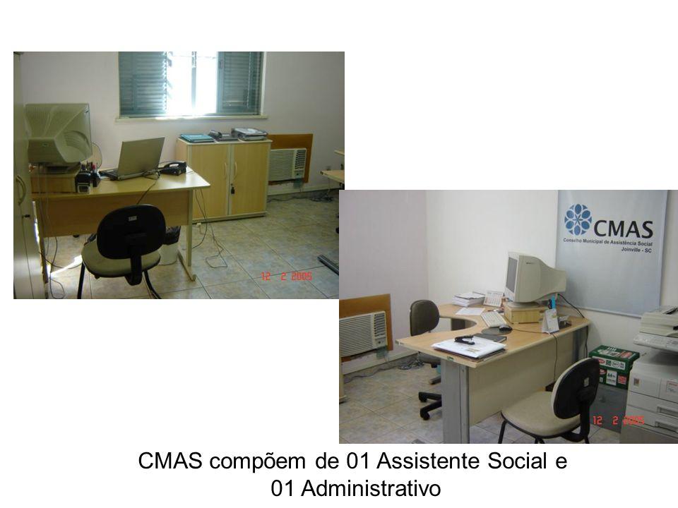 CMAS compõem de 01 Assistente Social e