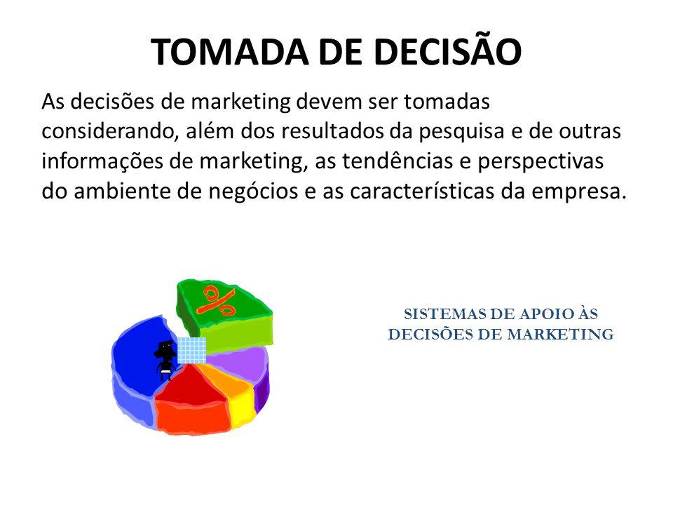 SISTEMAS DE APOIO ÀS DECISÕES DE MARKETING