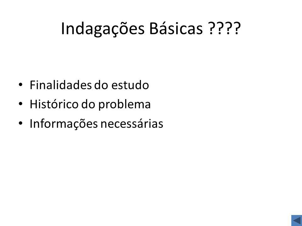 Indagações Básicas Finalidades do estudo Histórico do problema