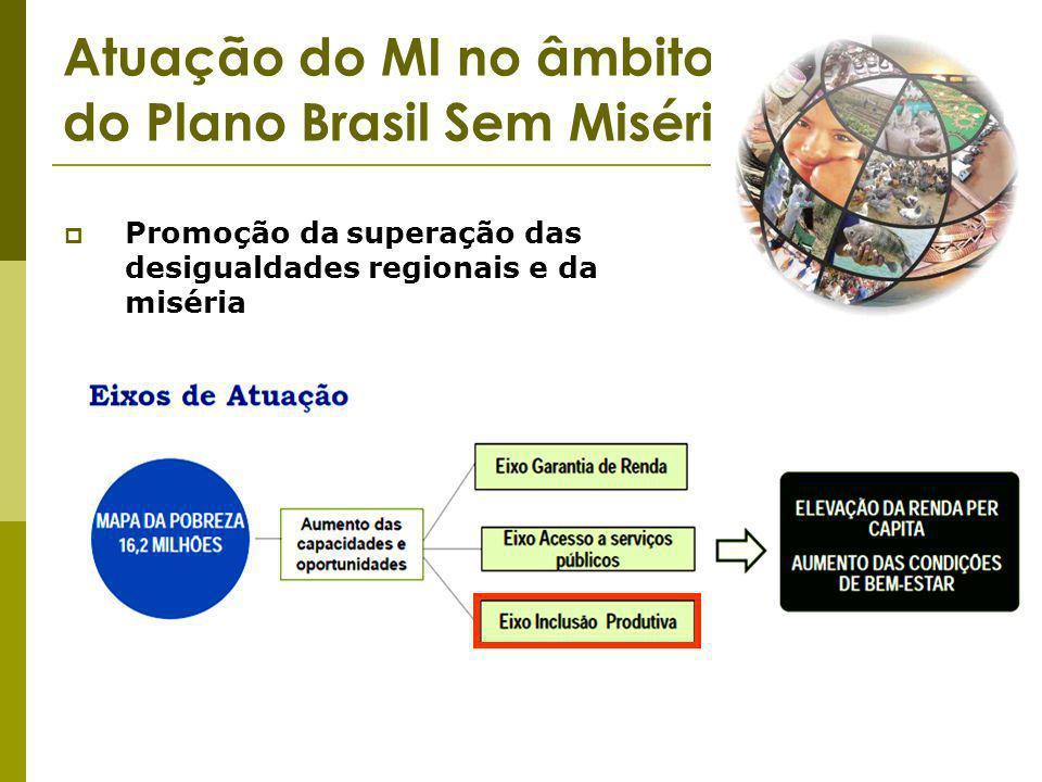 Atuação do MI no âmbito do Plano Brasil Sem Miséria