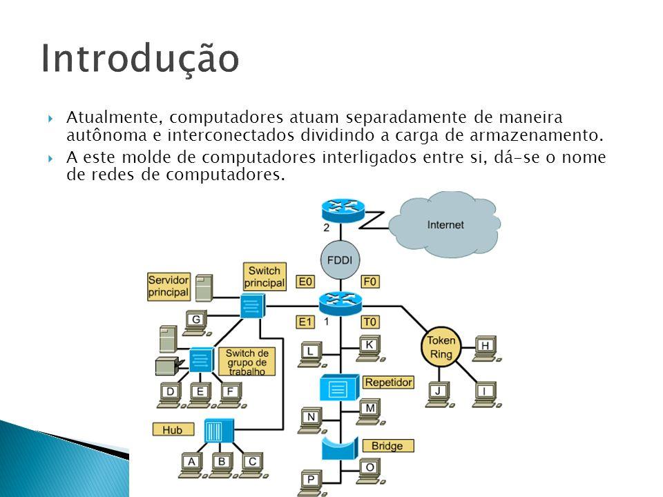 Introdução Atualmente, computadores atuam separadamente de maneira autônoma e interconectados dividindo a carga de armazenamento.