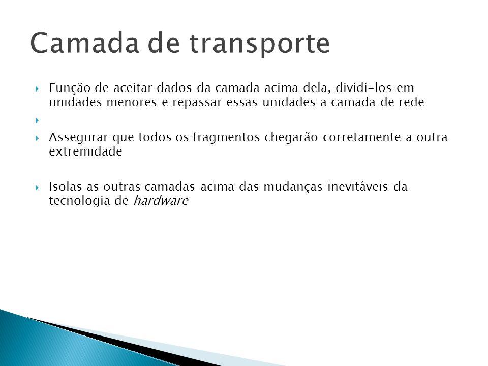 Camada de transporte Função de aceitar dados da camada acima dela, dividi-los em unidades menores e repassar essas unidades a camada de rede.