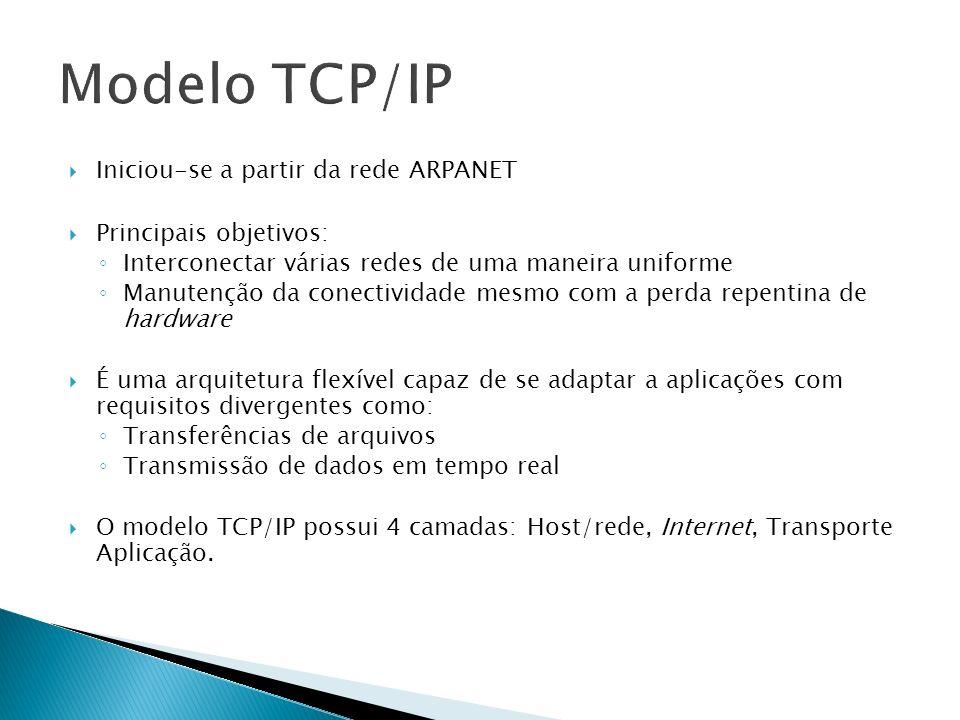 Modelo TCP/IP Iniciou-se a partir da rede ARPANET