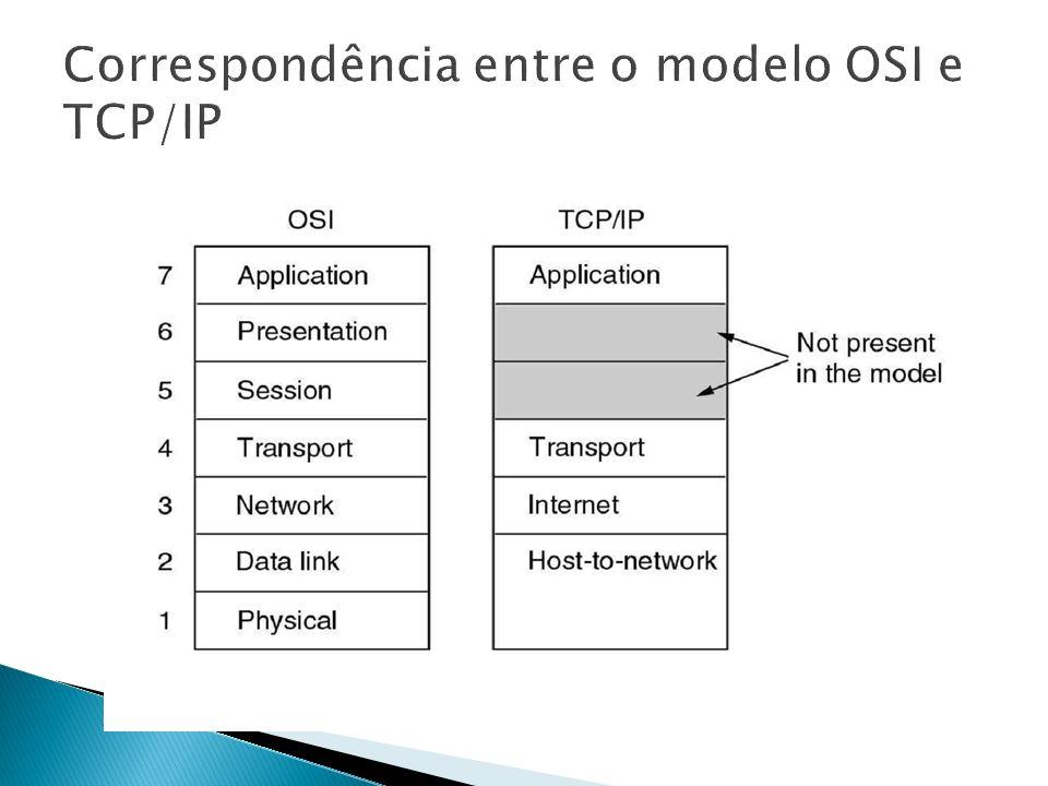 Correspondência entre o modelo OSI e TCP/IP