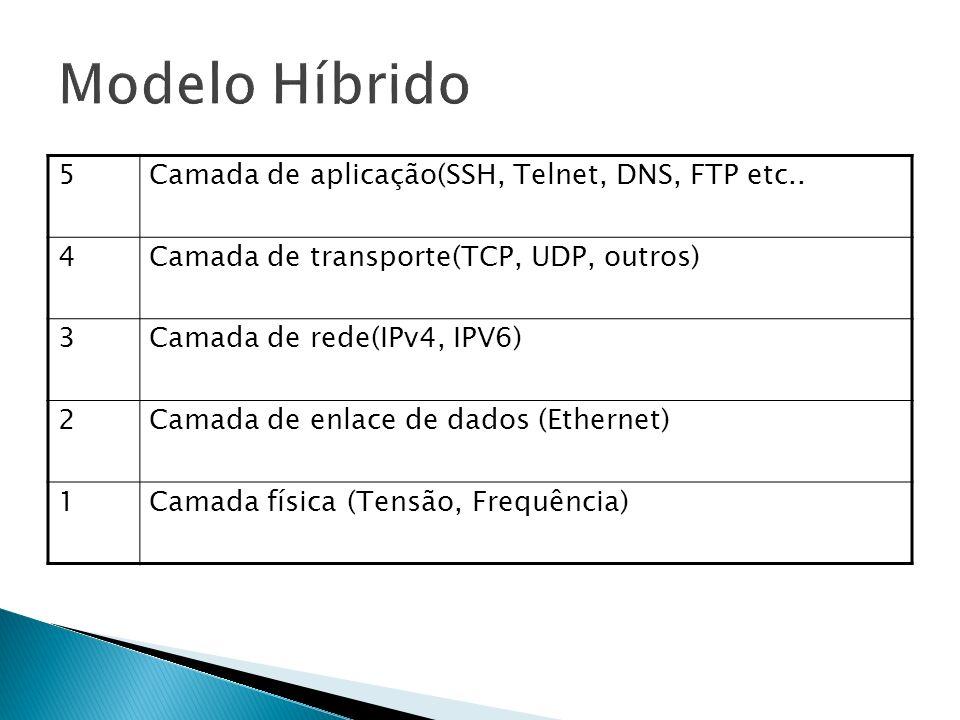 Modelo Híbrido 5 Camada de aplicação(SSH, Telnet, DNS, FTP etc.. 4