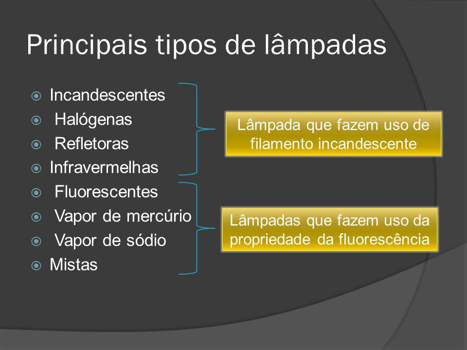 Principais tipos de lâmpadas