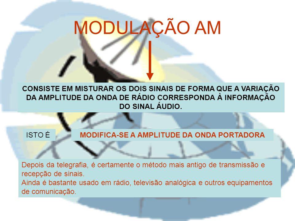 MODIFICA-SE A AMPLITUDE DA ONDA PORTADORA