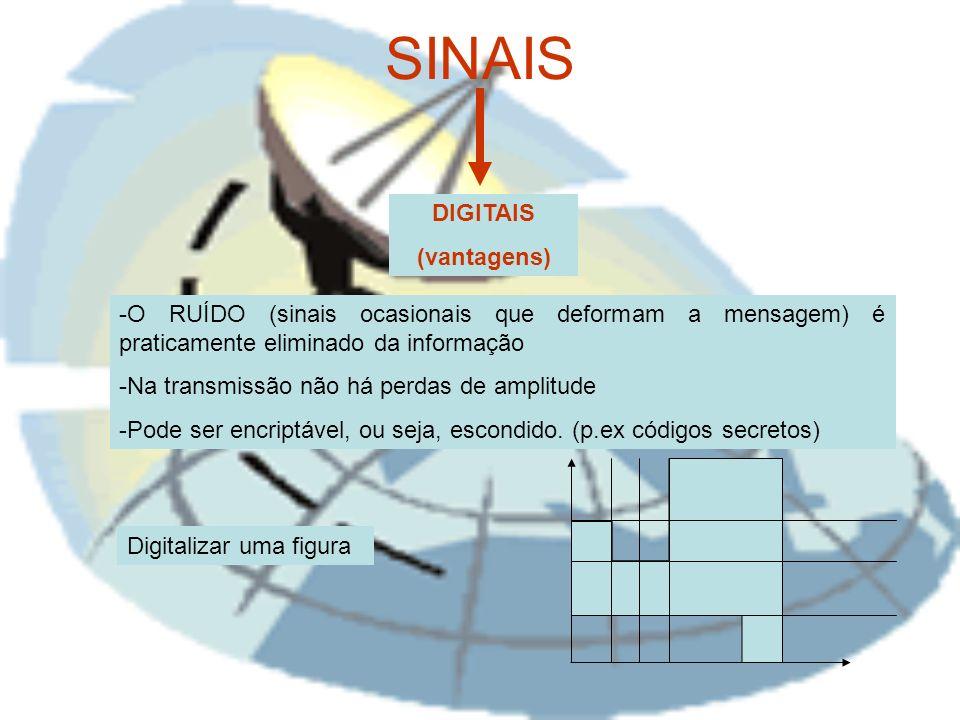 SINAIS DIGITAIS (vantagens)