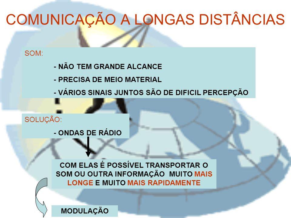 COMUNICAÇÃO A LONGAS DISTÂNCIAS