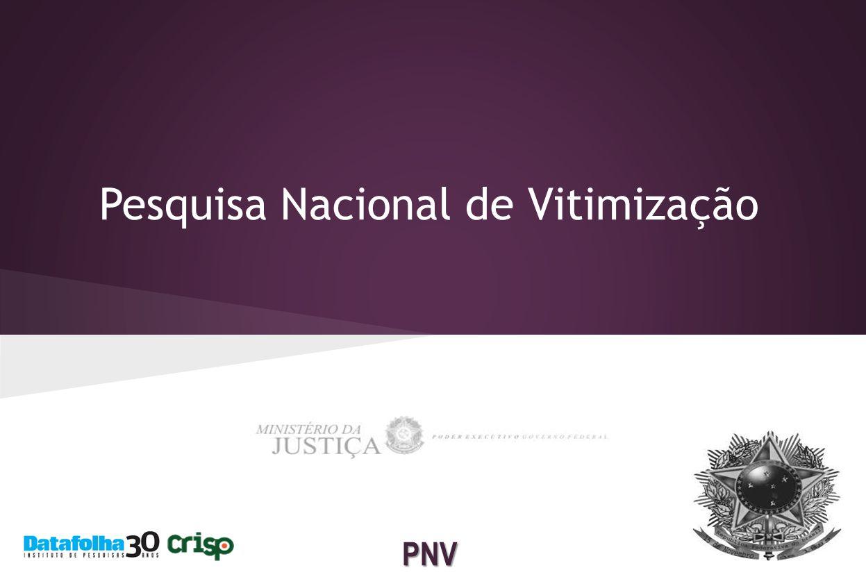 Pesquisa Nacional de Vitimização