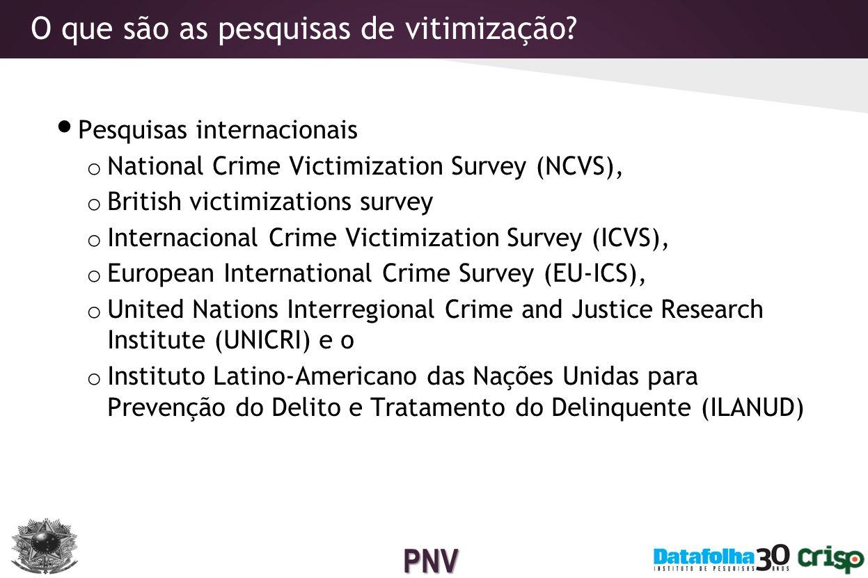 O que são as pesquisas de vitimização
