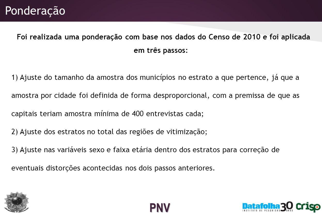 Ponderação Foi realizada uma ponderação com base nos dados do Censo de 2010 e foi aplicada em três passos: