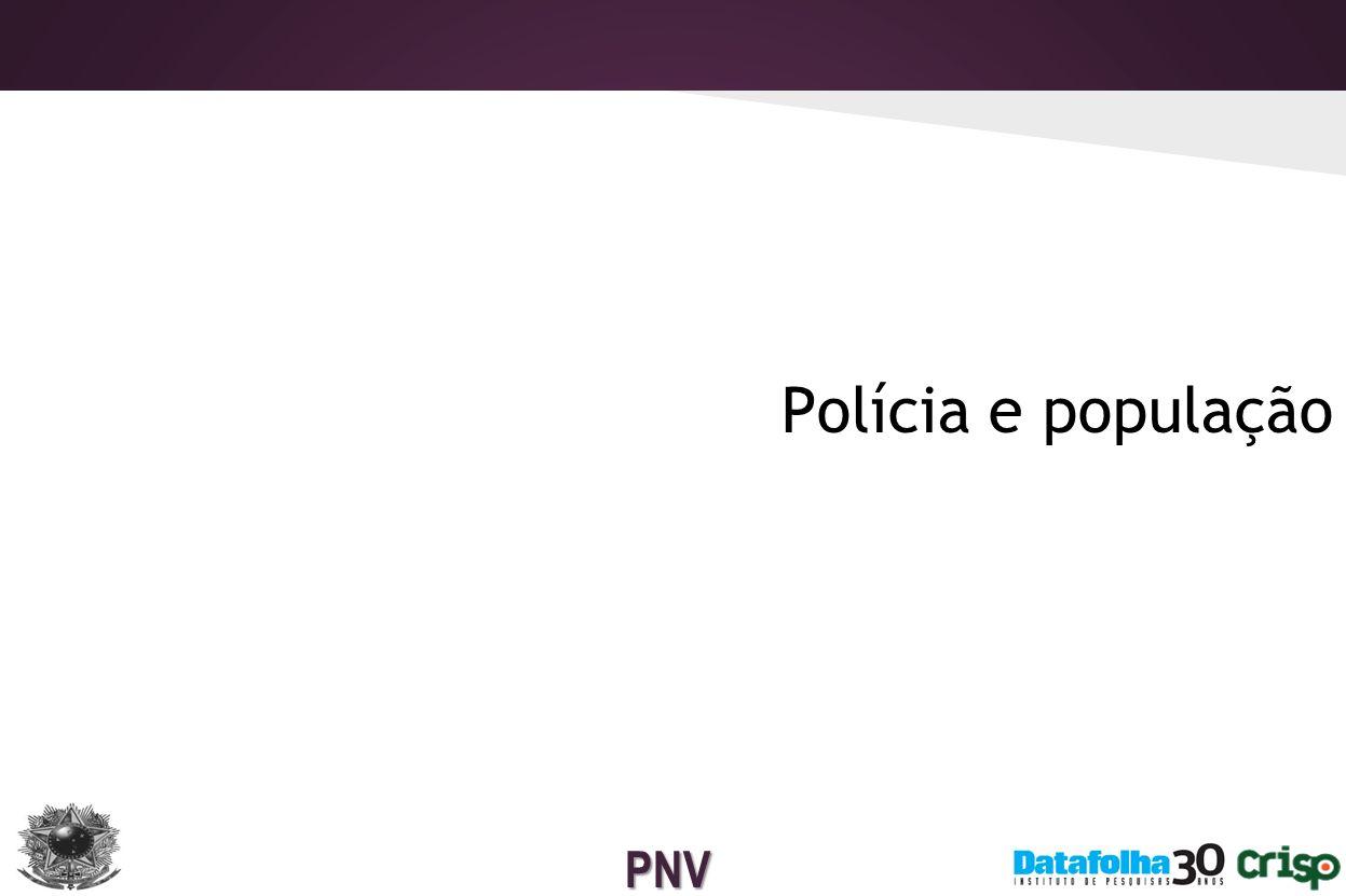 Polícia e população