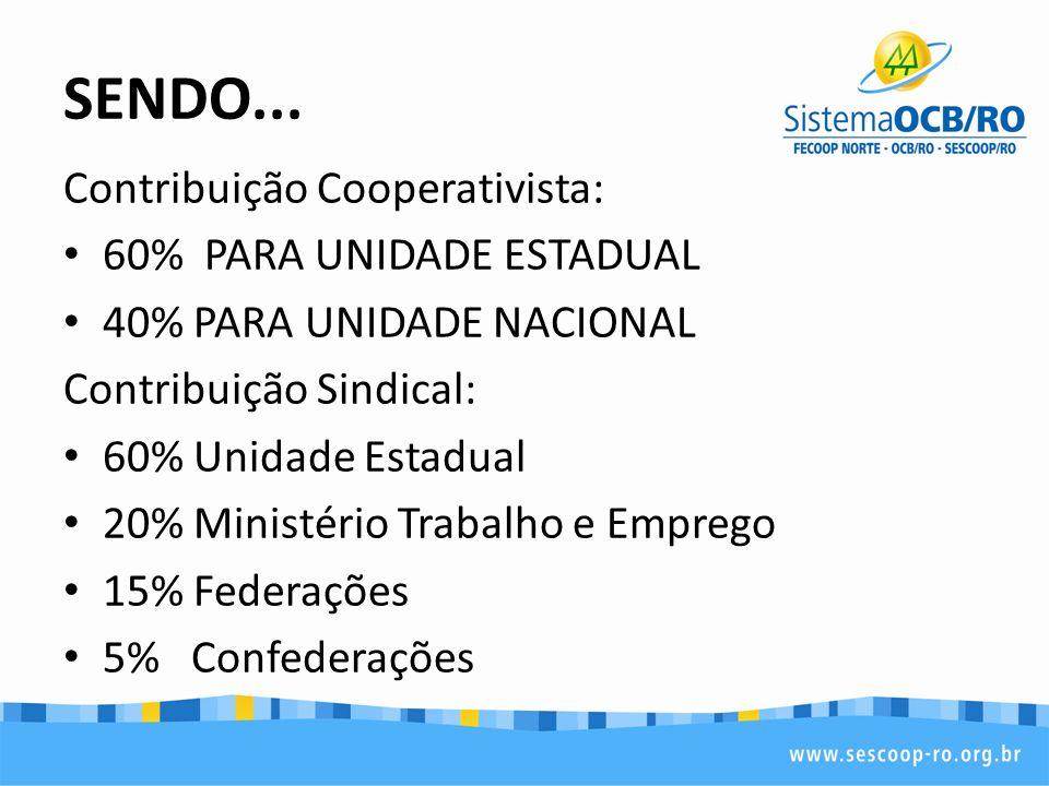 SENDO... Contribuição Cooperativista: 60% PARA UNIDADE ESTADUAL
