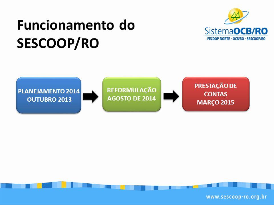 Funcionamento do SESCOOP/RO PRESTAÇÃO DE CONTAS REFORMULAÇÃO