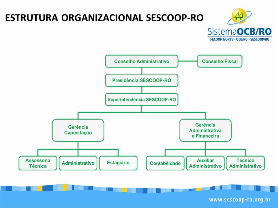 ESTRUTURA ORGANIZACIONAL SESCOOP-RO