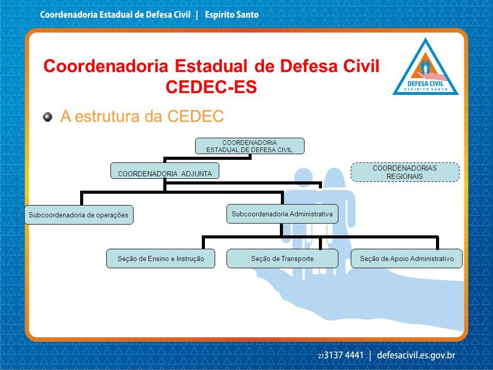 Coordenadoria Estadual de Defesa Civil CEDEC-ES