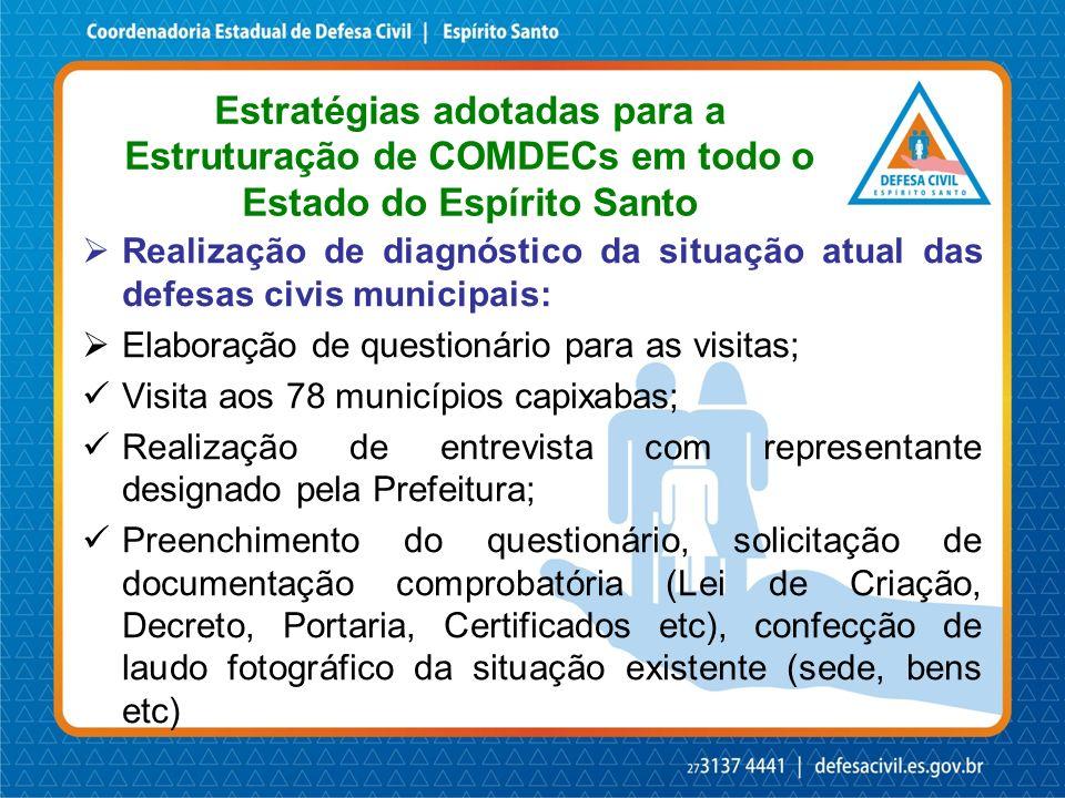 Estratégias adotadas para a Estruturação de COMDECs em todo o Estado do Espírito Santo
