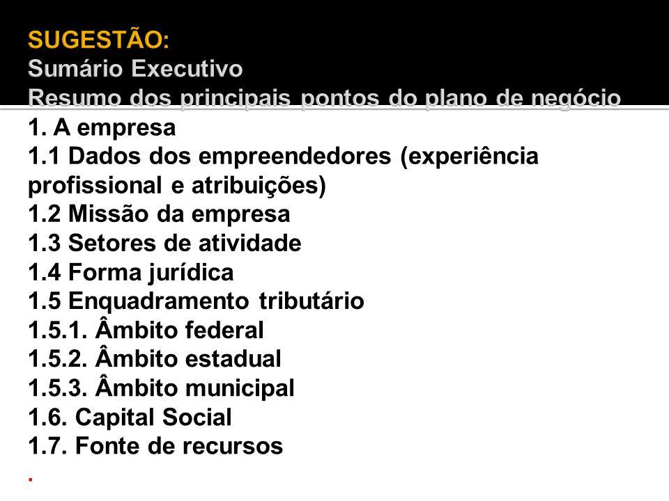 SUGESTÃO: Sumário Executivo Resumo dos principais pontos do plano de negócio 1.