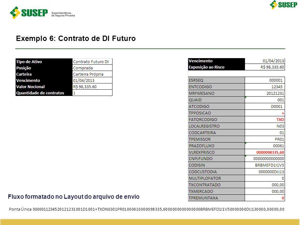 Exemplo 6: Contrato de DI Futuro