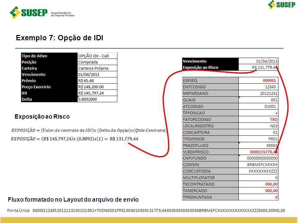 Exemplo 7: Opção de IDI Exposição ao Risco
