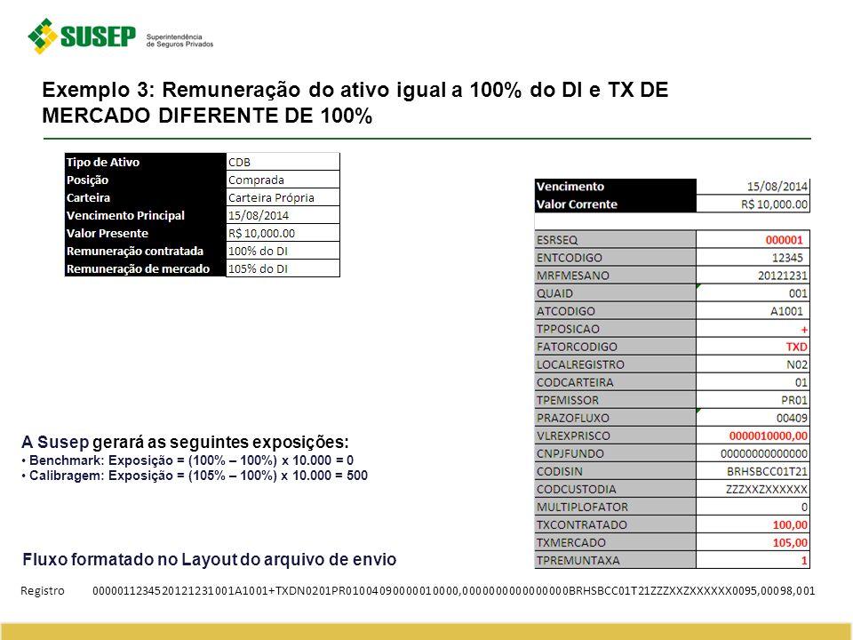 Exemplo 3: Remuneração do ativo igual a 100% do DI e TX DE MERCADO DIFERENTE DE 100%