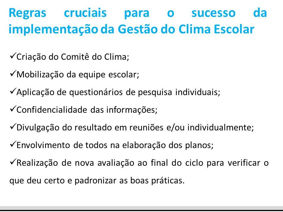 Regras cruciais para o sucesso da implementação da Gestão do Clima Escolar