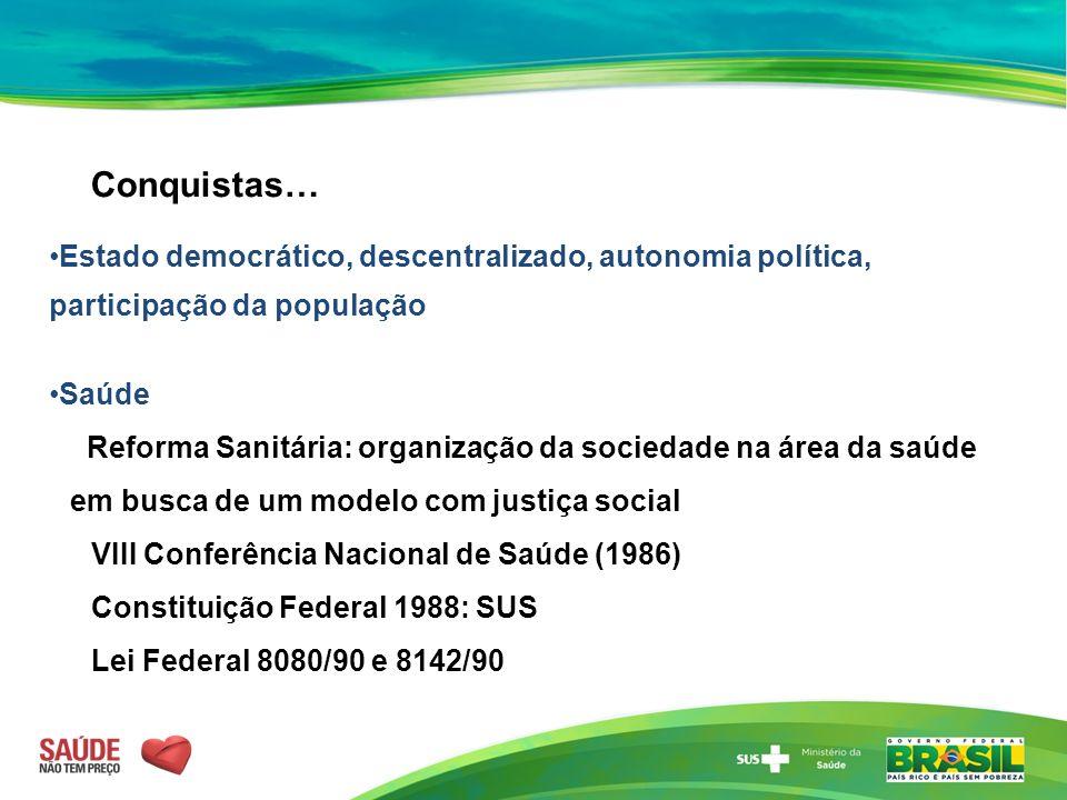 Conquistas… Estado democrático, descentralizado, autonomia política, participação da população. Saúde.