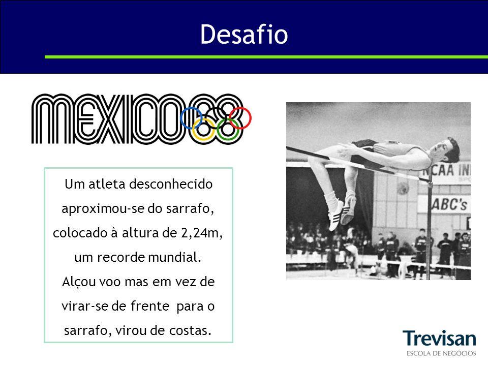 Desafio Um atleta desconhecido aproximou-se do sarrafo, colocado à altura de 2,24m, um recorde mundial.
