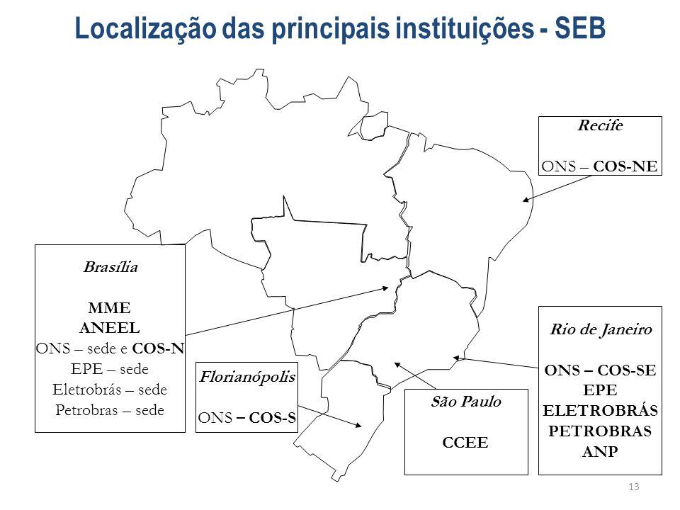 Localização das principais instituições - SEB