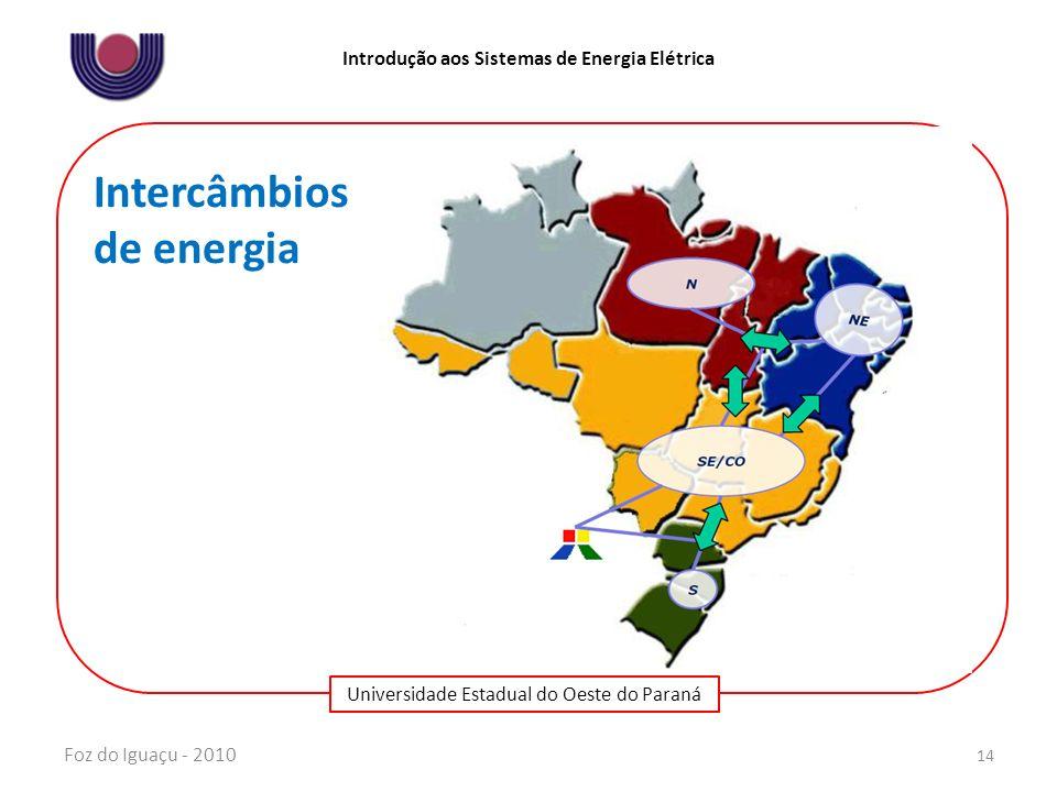 Intercâmbios de energia