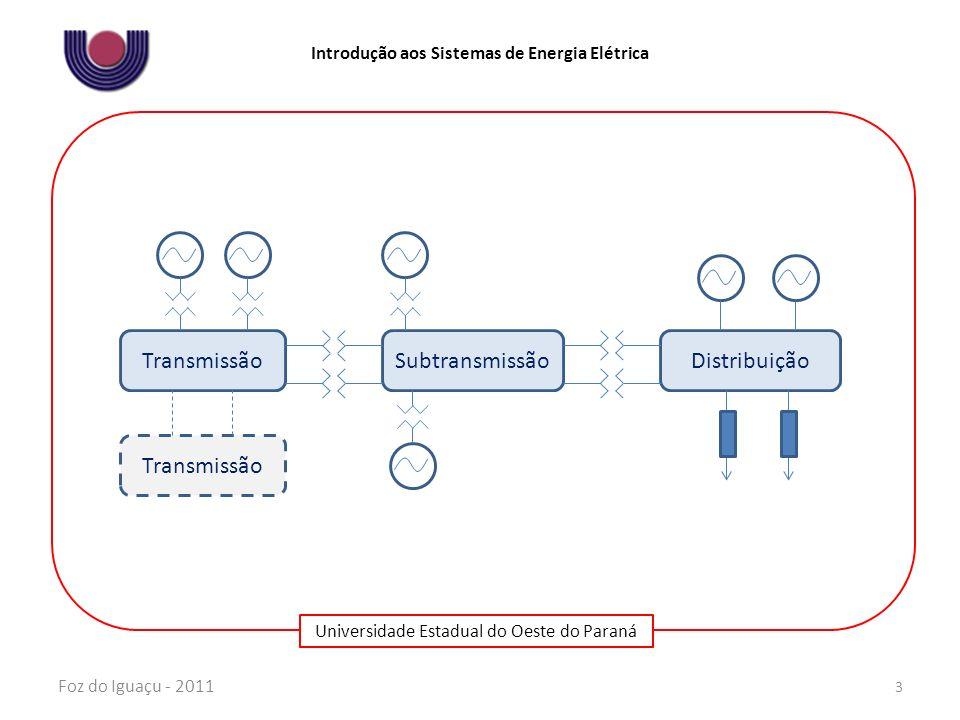 Transmissão Subtransmissão Distribuição Transmissão